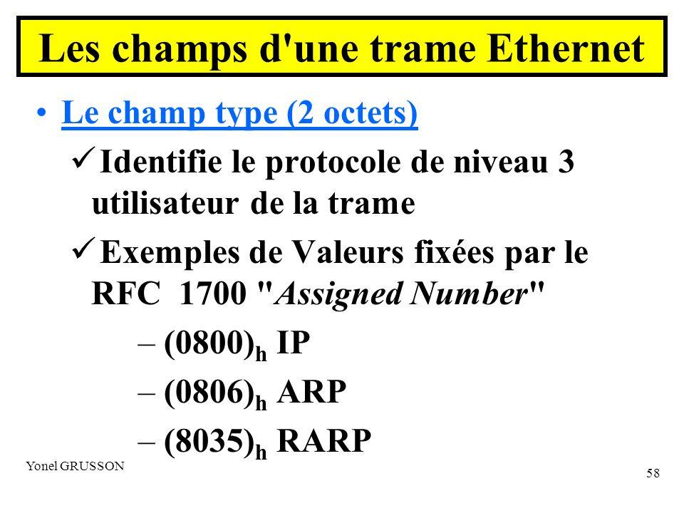 Yonel GRUSSON 58 Le champ type (2 octets) Identifie le protocole de niveau 3 utilisateur de la trame Exemples de Valeurs fixées par le RFC 1700 Assigned Number – (0800) h IP – (0806) h ARP – (8035) h RARP Les champs d une trame Ethernet