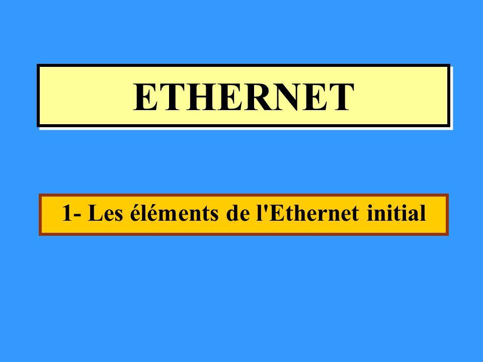 Yonel GRUSSON 7 Éléments du réseau Câble coaxial Câble de liaison transceiver Bouchon de terminaison Le réseau est organisé en segments Segment Ethernet câble jaune