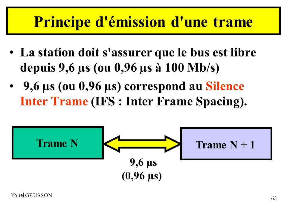 Yonel GRUSSON 63 Principe d émission d une trame La station doit s assurer que le bus est libre depuis 9,6 µs (ou 0,96 µs à 100 Mb/s) 9,6 µs (ou 0,96 µs) correspond au Silence Inter Trame (IFS : Inter Frame Spacing).