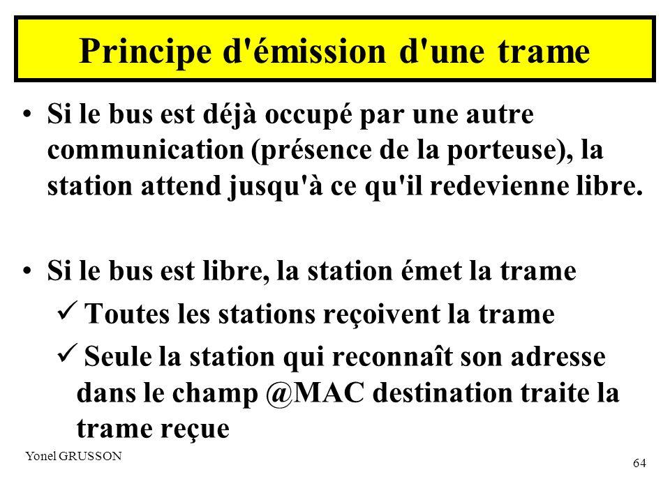 Yonel GRUSSON 64 Si le bus est déjà occupé par une autre communication (présence de la porteuse), la station attend jusqu à ce qu il redevienne libre.