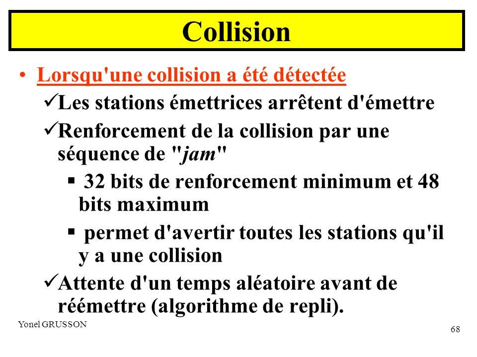 Yonel GRUSSON 68 Lorsqu une collision a été détectée Les stations émettrices arrêtent d émettre Renforcement de la collision par une séquence de jam 32 bits de renforcement minimum et 48 bits maximum permet d avertir toutes les stations qu il y a une collision Attente d un temps aléatoire avant de réémettre (algorithme de repli).