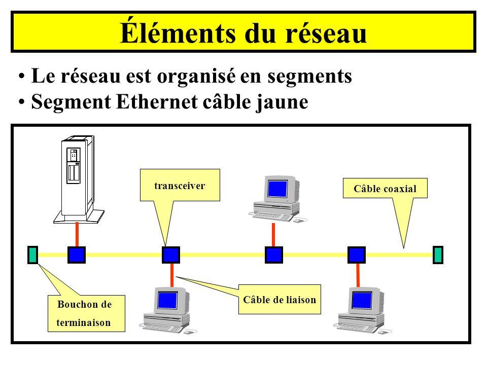 Yonel GRUSSON 38 Petit résumé Type10 Base T100 Base TX100 Base T4 câblage UTP 2 paires UTP 2 ou 4 paires UTP 4 paires catégorie3,4,55 Norme802.3802.3u débit10 Mbit/s100 Mbit/s méthode d accès CSMA/CD