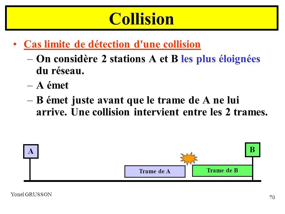 Yonel GRUSSON 70 Cas limite de détection d une collision –On considère 2 stations A et B les plus éloignées du réseau.