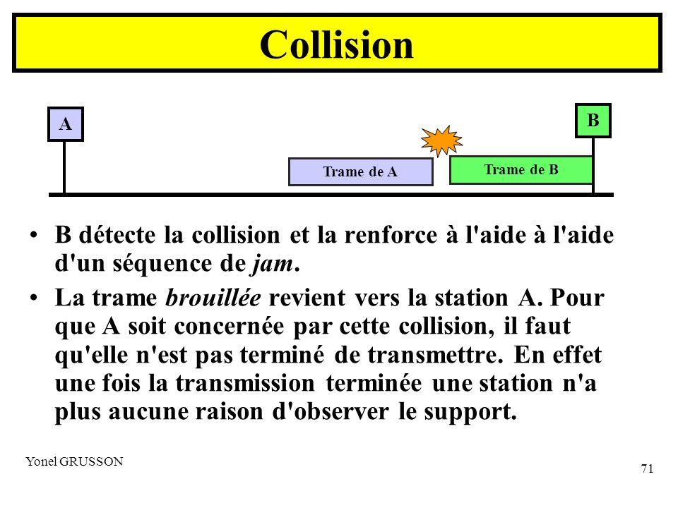 Yonel GRUSSON 71 Collision B détecte la collision et la renforce à l aide à l aide d un séquence de jam.