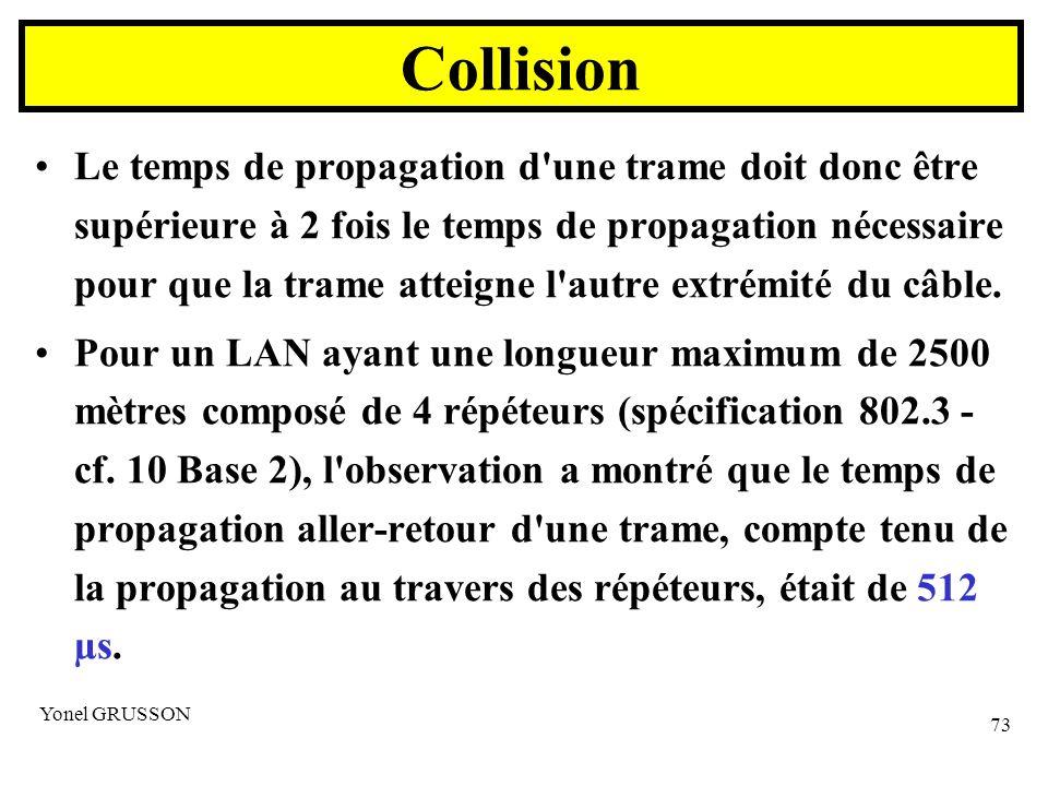 Yonel GRUSSON 73 Collision Le temps de propagation d une trame doit donc être supérieure à 2 fois le temps de propagation nécessaire pour que la trame atteigne l autre extrémité du câble.