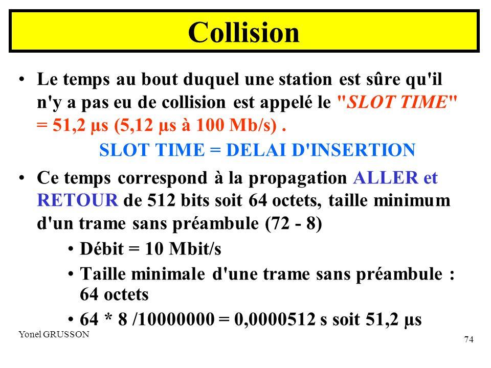 Yonel GRUSSON 74 Le temps au bout duquel une station est sûre qu il n y a pas eu de collision est appelé le SLOT TIME = 51,2 µs (5,12 µs à 100 Mb/s).