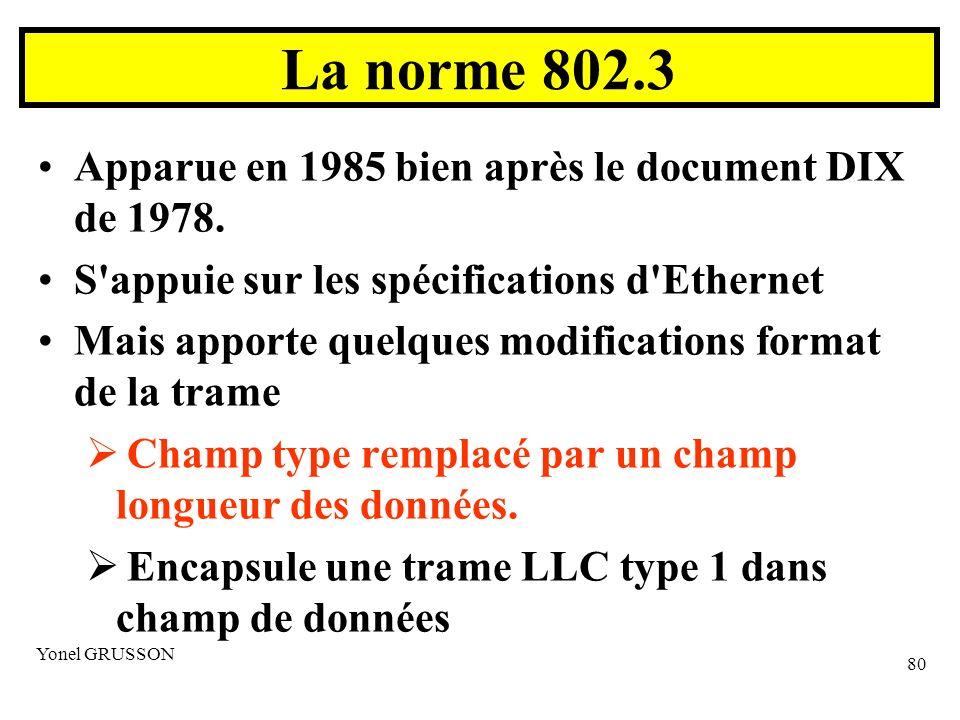 Yonel GRUSSON 80 La norme 802.3 Apparue en 1985 bien après le document DIX de 1978.