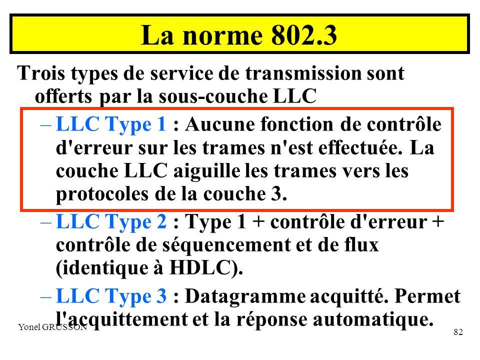 Yonel GRUSSON 82 Trois types de service de transmission sont offerts par la sous-couche LLC –LLC Type 1 : Aucune fonction de contrôle d erreur sur les trames n est effectuée.