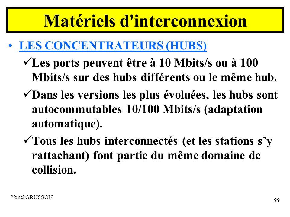 Yonel GRUSSON 99 LES CONCENTRATEURS (HUBS) Les ports peuvent être à 10 Mbits/s ou à 100 Mbits/s sur des hubs différents ou le même hub.