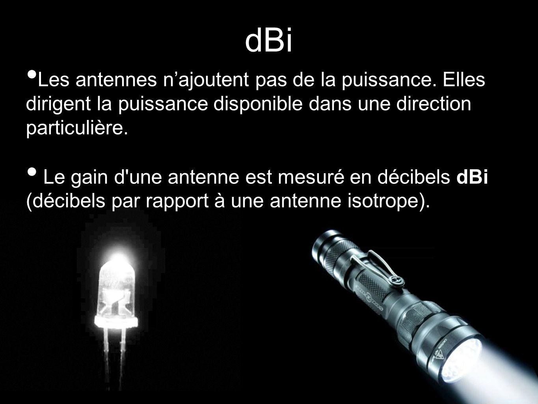 Les antennes najoutent pas de la puissance.