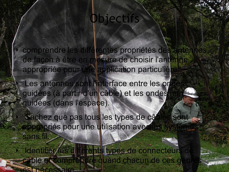 2 Objectifs comprendre les différentes propriétés des antennes de façon à être en mesure de choisir l antenne appropriée pour une application particulière.