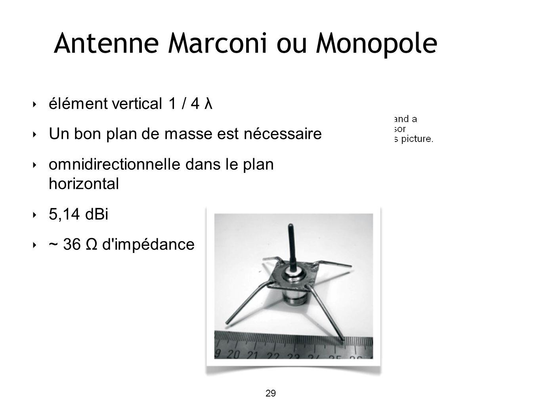 29 Antenne Marconi ou Monopole élément vertical 1 / 4 λ Un bon plan de masse est nécessaire omnidirectionnelle dans le plan horizontal 5,14 dBi ~ 36 Ω d impédance