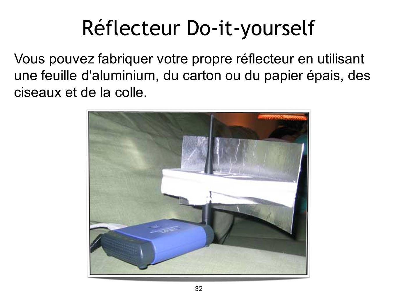 32 Réflecteur Do-it-yourself Vous pouvez fabriquer votre propre réflecteur en utilisant une feuille d aluminium, du carton ou du papier épais, des ciseaux et de la colle.