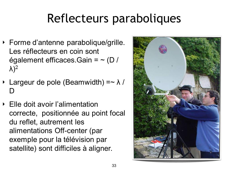 33 Reflecteurs paraboliques Forme dantenne parabolique/grille.