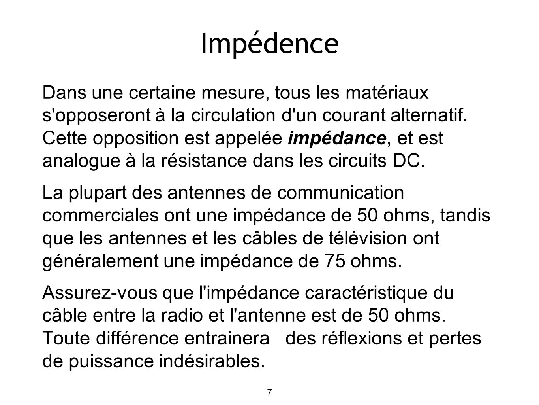 38 Conclusions Les antennes sont l interface entre les ondes guidées et non guidées.