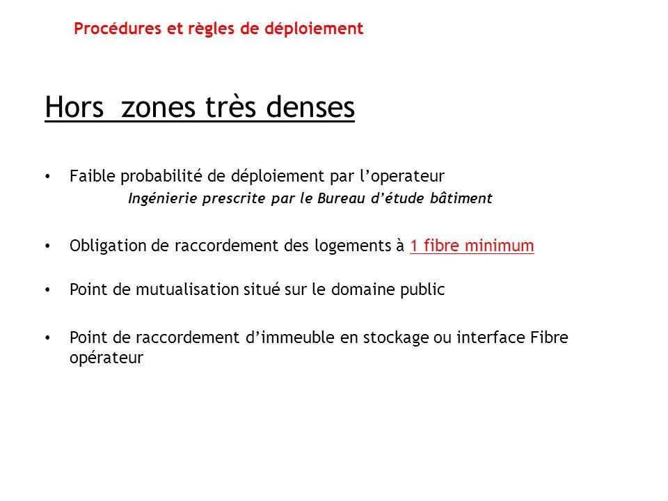 En zones très denses Obligation de déclaration du projet de construction auprès des opérateurs déclarés à l ARCEP.opérateurs déclarés à l ARCEP Capacité de raccordement de 4 fibres.