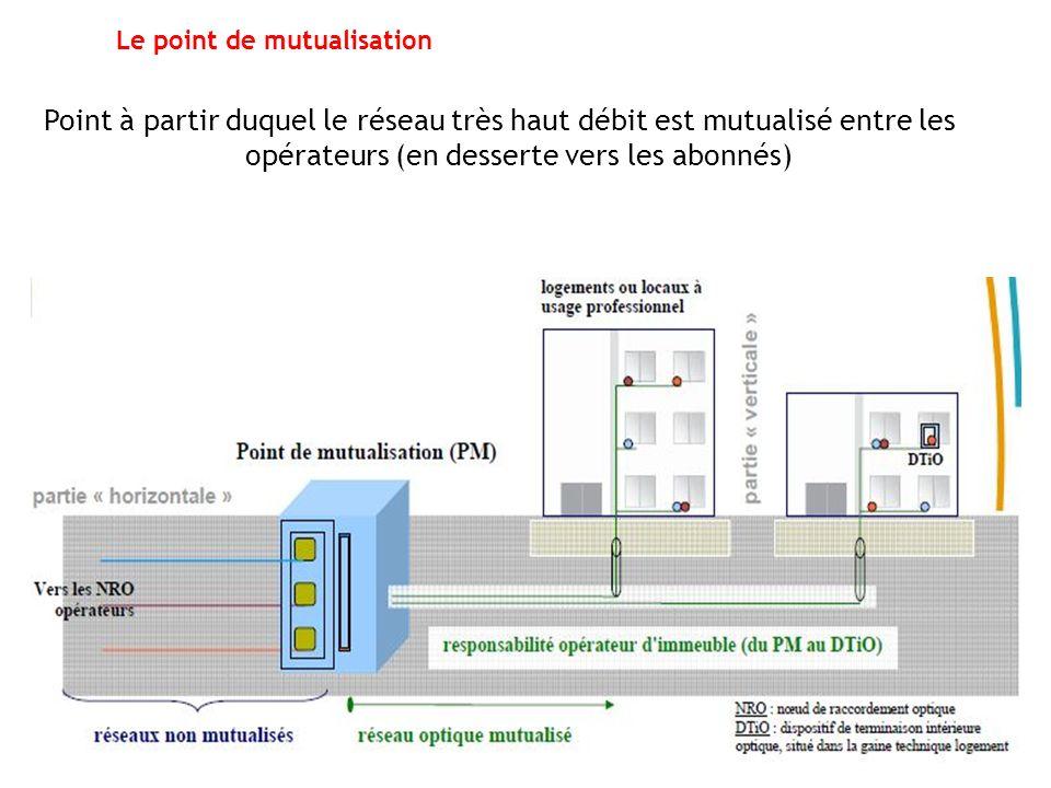 Impact sur les normes de construction Adduction de limmeuble: article R111-14 du code de la construction modifié par Décret n°2009-52 du 15 janvier 2009 - art.