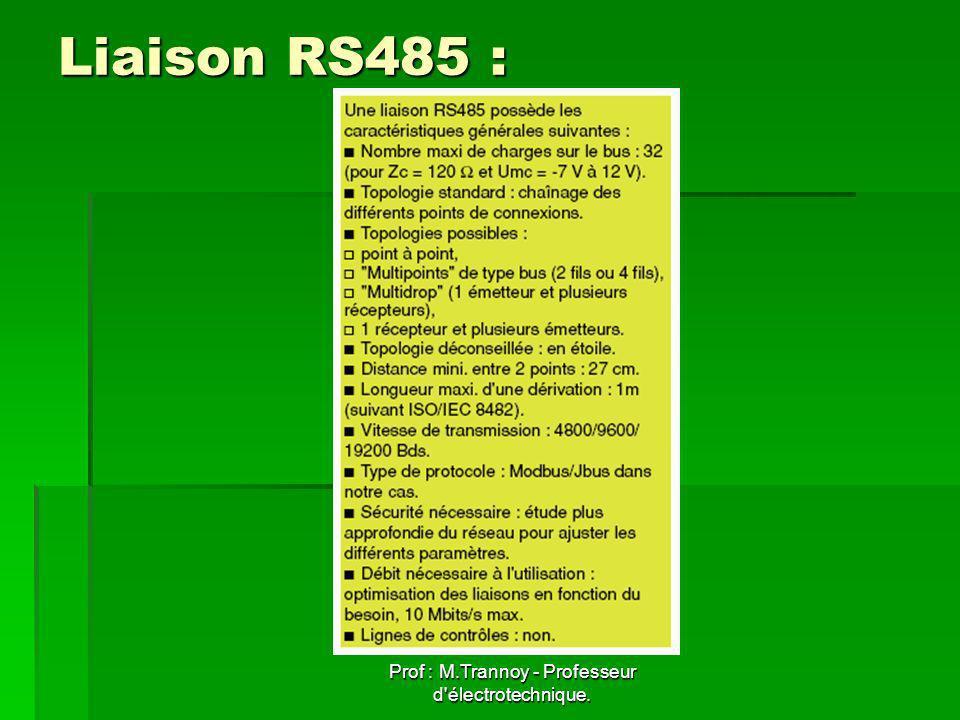 Liaison RS485 :