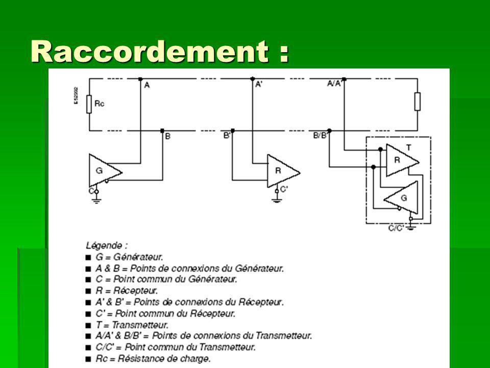 Prof : M.Trannoy - Professeur d électrotechnique. Raccordement :