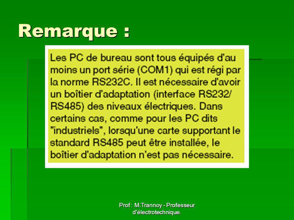 Prof : M.Trannoy - Professeur d électrotechnique. Remarque :