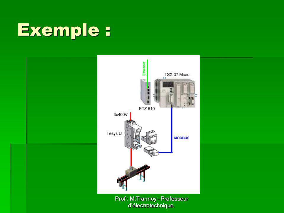 Prof : M.Trannoy - Professeur d électrotechnique. Exemple :