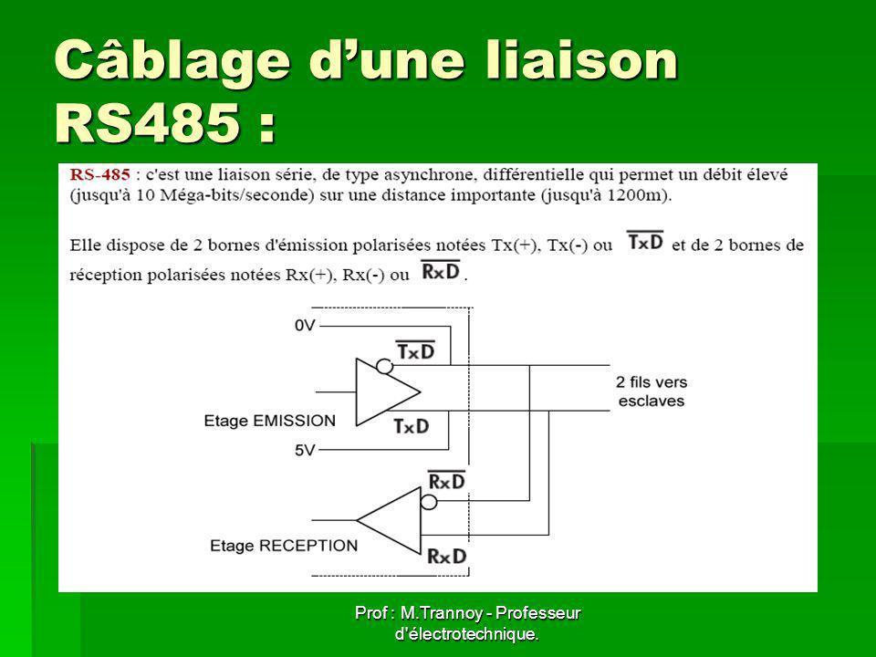 Prof : M.Trannoy - Professeur d électrotechnique. Câblage dune liaison RS485 :