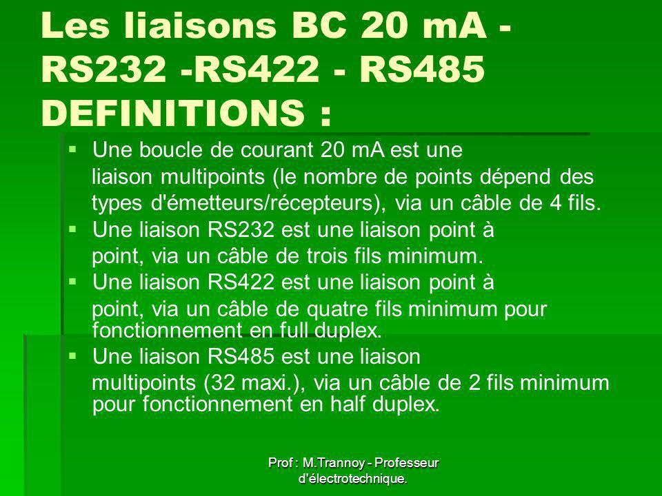 Prof : M.Trannoy - Professeur d électrotechnique. Structure du message :