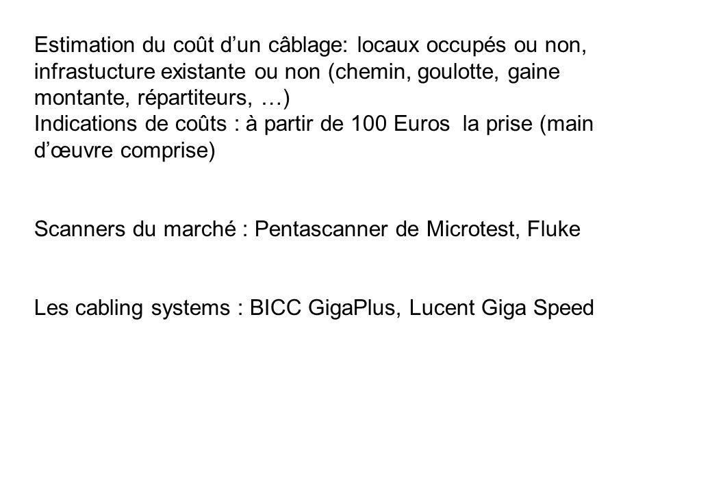 Estimation du coût dun câblage: locaux occupés ou non, infrastucture existante ou non (chemin, goulotte, gaine montante, répartiteurs, …) Indications de coûts : à partir de 100 Euros la prise (main dœuvre comprise) Scanners du marché : Pentascanner de Microtest, Fluke Les cabling systems : BICC GigaPlus, Lucent Giga Speed