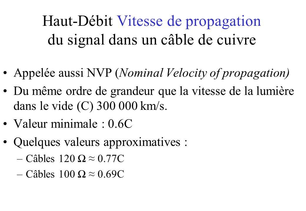 Haut-Débit Vitesse de propagation du signal dans un câble de cuivre Appelée aussi NVP (Nominal Velocity of propagation) Du même ordre de grandeur que la vitesse de la lumière dans le vide (C) 300 000 km/s.