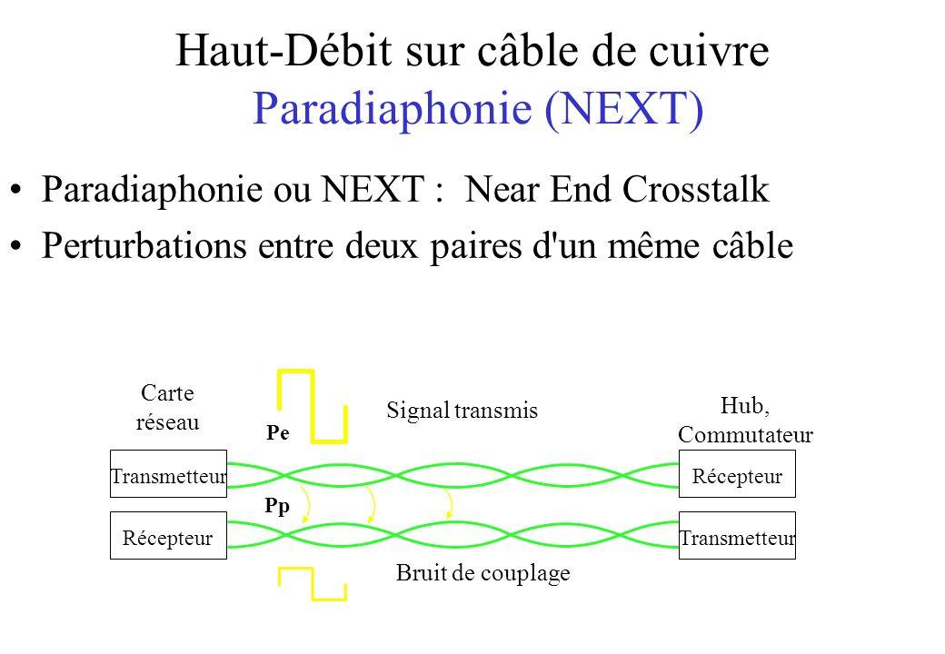 Haut-Débit sur câble de cuivre Paradiaphonie (NEXT) Paradiaphonie ou NEXT : Near End Crosstalk Perturbations entre deux paires d un même câble TransmetteurRécepteur Transmetteur Carte réseau Hub, Commutateur Bruit de couplage Signal transmis Pe Pp