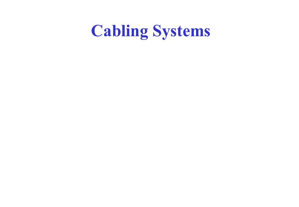 Haut-Débit sur câble de cuivre Affaiblissement ou Atténuation Caractéristique importante : Représente les pertes du signal au cours de sa propagation dans le câble (exprimée en décibel).