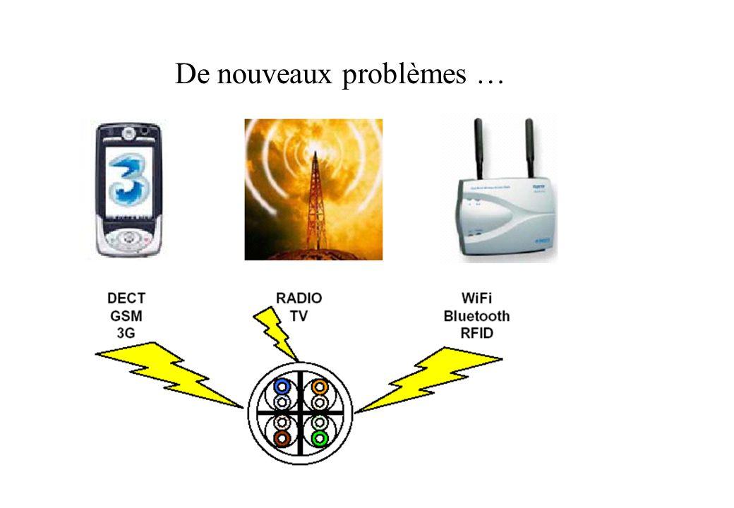 De nouveaux problèmes …