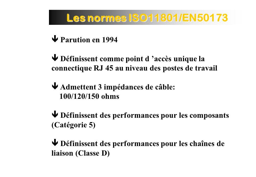 Les normes ISO11801/EN50173 Parution en 1994 Définissent comme point d accès unique la connectique RJ 45 au niveau des postes de travail Admettent 3 impédances de câble: 100/120/150 ohms Définissent des performances pour les composants (Catégorie 5) Définissent des performances pour les chaînes de liaison (Classe D)