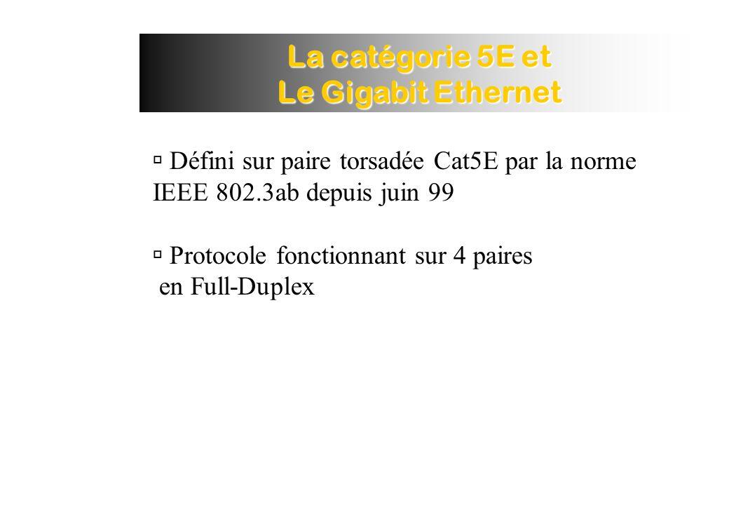 La catégorie 5E et Le Gigabit Ethernet Défini sur paire torsadée Cat5E par la norme IEEE 802.3ab depuis juin 99 Protocole fonctionnant sur 4 paires en Full-Duplex