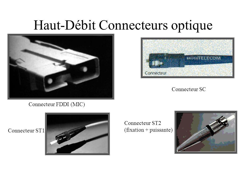 Haut-Débit Connecteurs optique Connecteur FDDI (MIC) Connecteur ST1 Connecteur ST2 (fixation + puissante) Connecteur SC