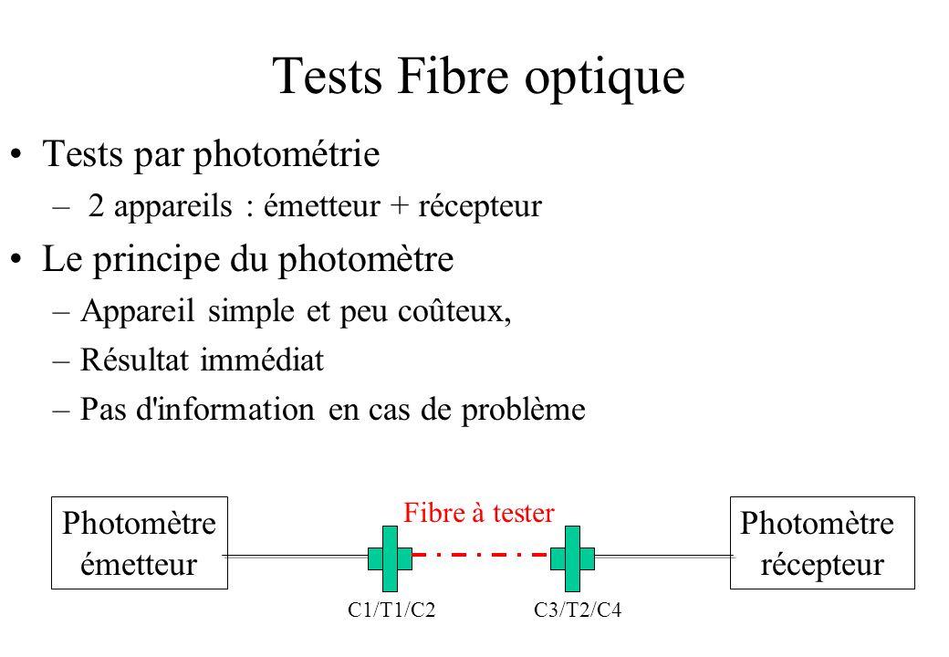 Tests Fibre optique Tests par photométrie – 2 appareils : émetteur + récepteur Le principe du photomètre –Appareil simple et peu coûteux, –Résultat immédiat –Pas d information en cas de problème Photomètre émetteur Fibre à tester C1/T1/C2 C3/T2/C4 Photomètre récepteur