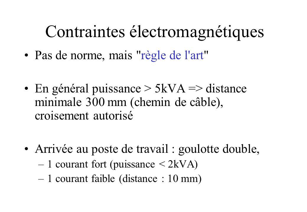 Contraintes électromagnétiques Pas de norme, mais règle de l art En général puissance > 5kVA => distance minimale 300 mm (chemin de câble), croisement autorisé Arrivée au poste de travail : goulotte double, –1 courant fort (puissance < 2kVA) –1 courant faible (distance : 10 mm)