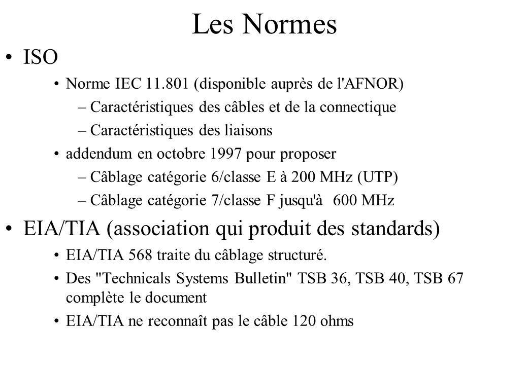Les Normes ISO Norme IEC 11.801 (disponible auprès de l AFNOR) –Caractéristiques des câbles et de la connectique –Caractéristiques des liaisons addendum en octobre 1997 pour proposer –Câblage catégorie 6/classe E à 200 MHz (UTP) –Câblage catégorie 7/classe F jusqu à 600 MHz EIA/TIA (association qui produit des standards) EIA/TIA 568 traite du câblage structuré.