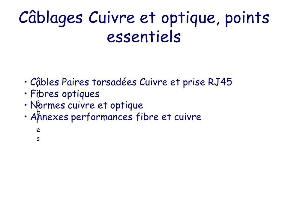 Câblages Cuivre et optique, points essentiels C â b l e s Câbles Paires torsadées Cuivre et prise RJ45 Fibres optiques Normes cuivre et optique Annexe