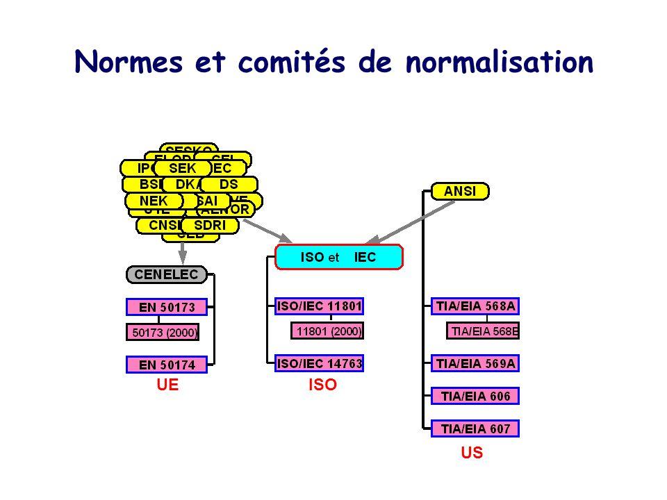 Normes et comités de normalisation UEISO US