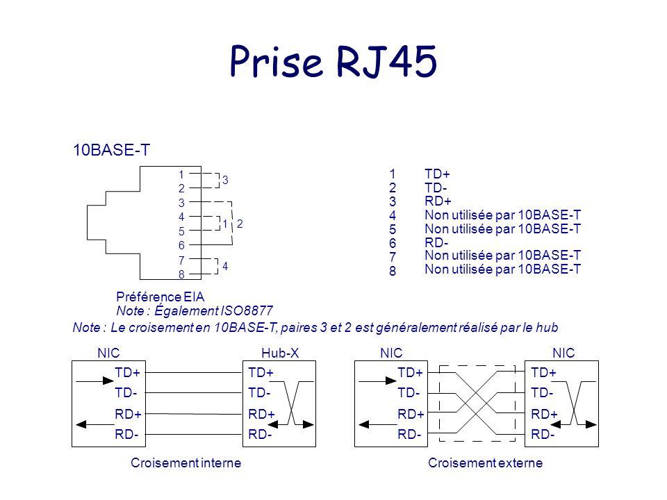 Prise RJ45 1 2 3 4 5 6 7 8 3 12 4 1TD+ 2TD- 3 RD+ 4 Non utilisée par 10BASE-T 5 6 RD- 7 8 Préférence EIA Note : Également ISO8877 Note : Le croisement