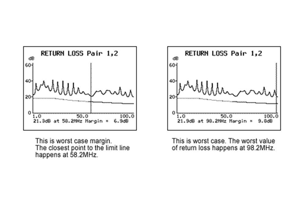 Performances à 0,85 µ Budget optique et pertes dinsertion pour les fibres multimodes à 850nm