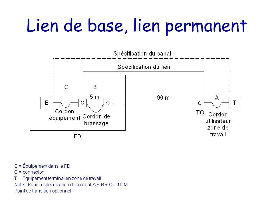 Lien de base, lien permanent E = Équipement dans le FD C = connexion T = Équipement terminal en zone de travail Note : Pour la spécification d'un cana