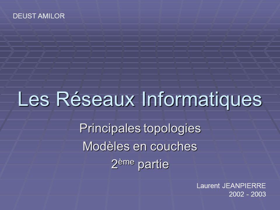 Les Réseaux Informatiques Principales topologies Modèles en couches 2 ème partie Laurent JEANPIERRE 2002 - 2003 DEUST AMILOR
