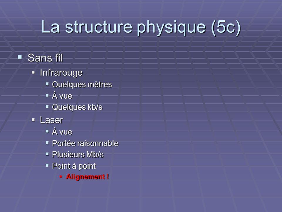 La structure physique (5c) Sans fil Sans fil Infrarouge Infrarouge Quelques mètres Quelques mètres À vue À vue Quelques kb/s Quelques kb/s Laser Laser