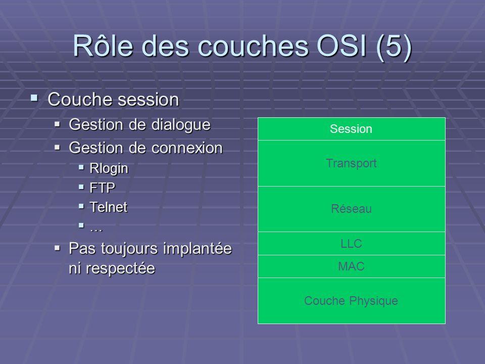 Rôle des couches OSI (5) Couche session Couche session Gestion de dialogue Gestion de dialogue Gestion de connexion Gestion de connexion Rlogin Rlogin