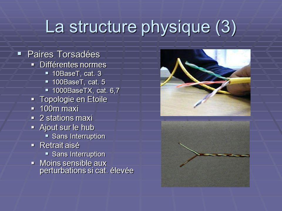 La structure physique (3) Paires Torsadées Paires Torsadées Différentes normes Différentes normes 10BaseT, cat. 3 10BaseT, cat. 3 100BaseT, cat. 5 100