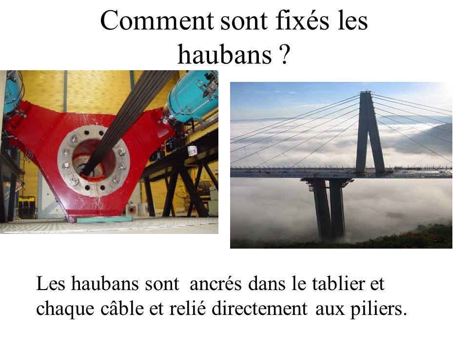 Comment sont fixés les haubans ? Les haubans sont ancrés dans le tablier et chaque câble et relié directement aux piliers.