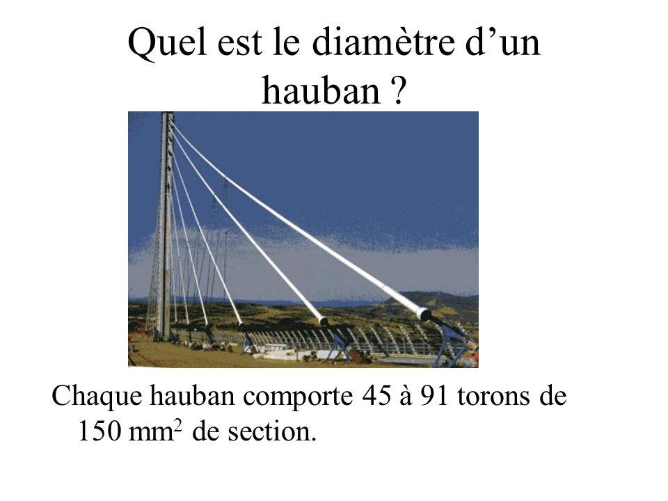 Quel est le diamètre dun hauban ? Chaque hauban comporte 45 à 91 torons de 150 mm 2 de section.