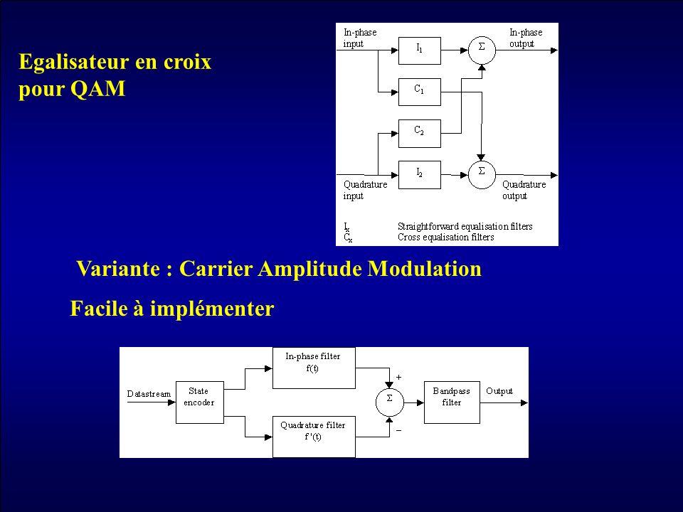 Variante : Carrier Amplitude Modulation Facile à implémenter Egalisateur en croix pour QAM